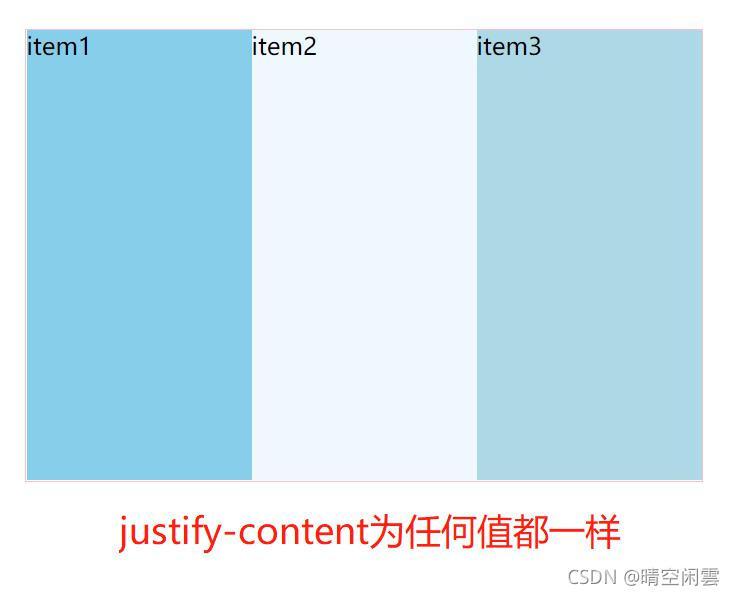 10-容器属性justify-content