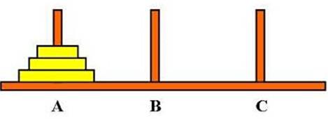 C语言入门系列之7.函数的定义、参数、调用和存储类别