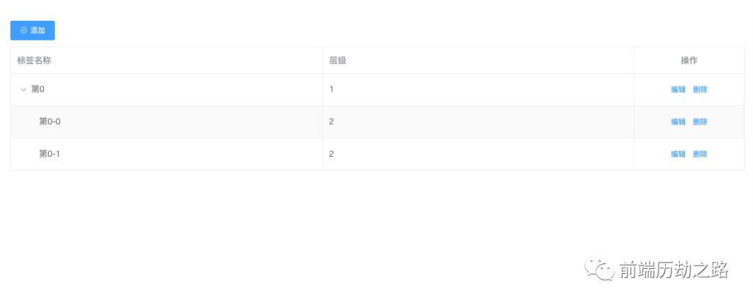 我用Vue.js与ElementUI搭建了一个无限级联层级表格组件