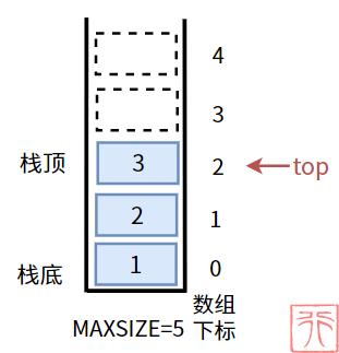 4. 栈(Stack)