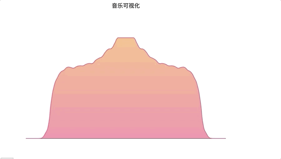 分享一个音乐可视化的前端库 audio-visualization