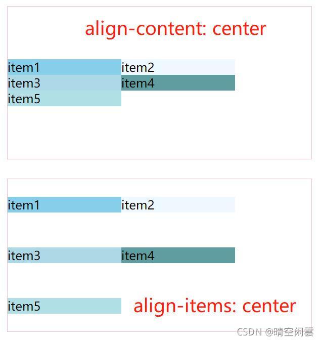 12-容器属性align-content