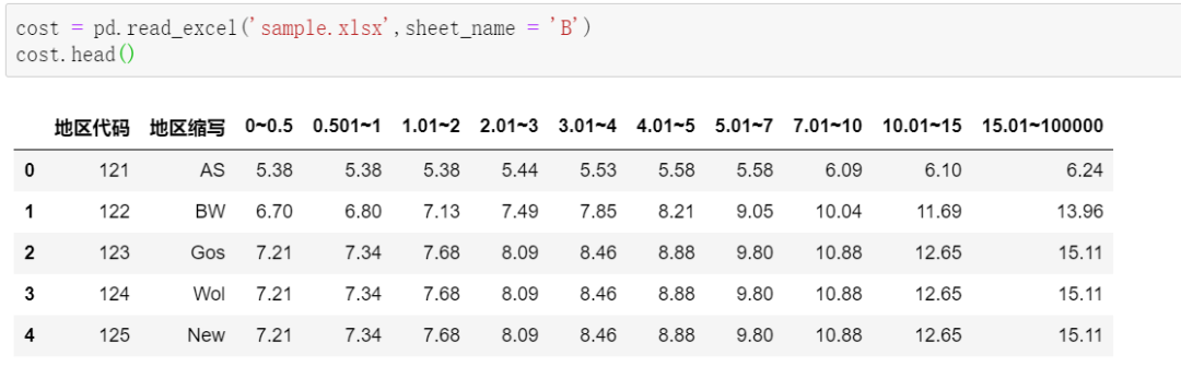 Pandas案例精进 | 结构化数据非等值范围查找 ①