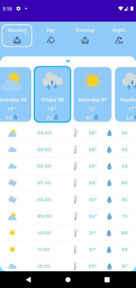 Compose Weekly #4:Weather App