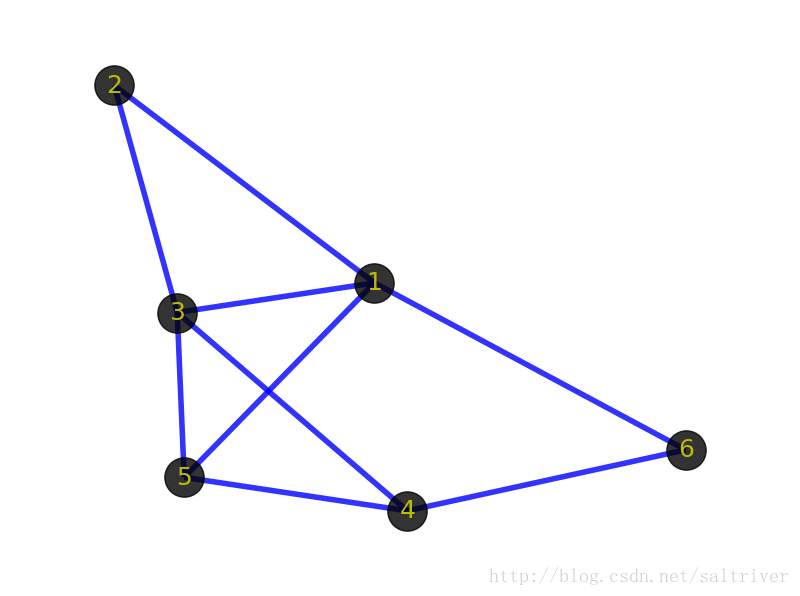 图论(一)基本概念