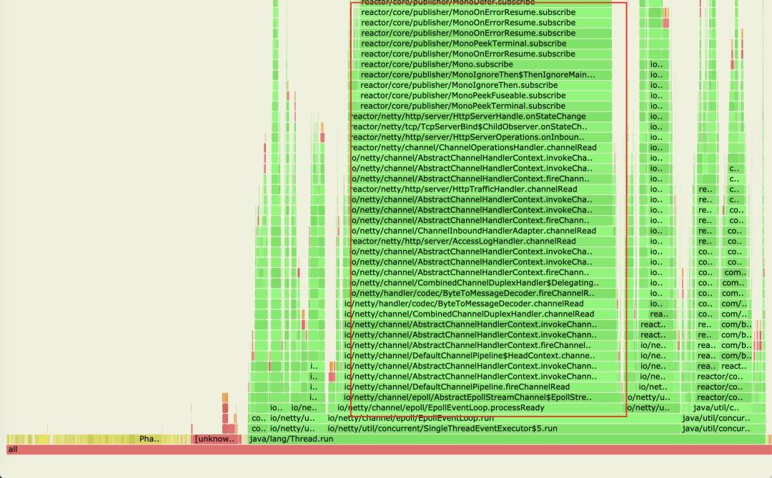 cpu分析利器 — async-profiler