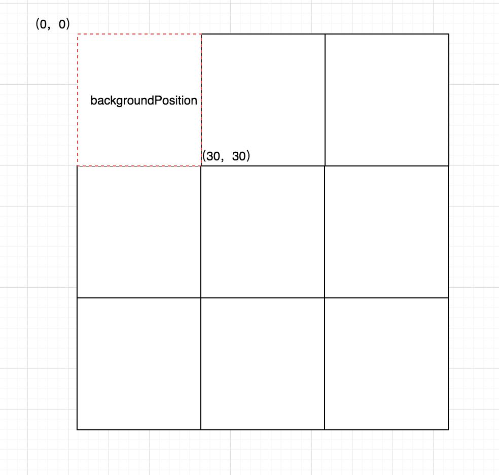 基于Vue实现一个有点意思的拼拼乐小游戏