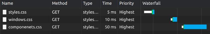 如何只使用CSS提升页面渲染速度