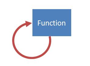 一篇文章弄明白Javascript