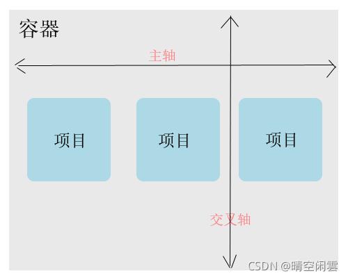 01-前言和基础概念