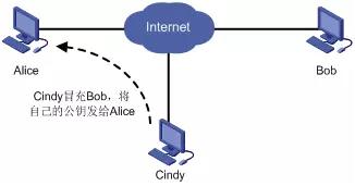 计算机网络常见面试系列1