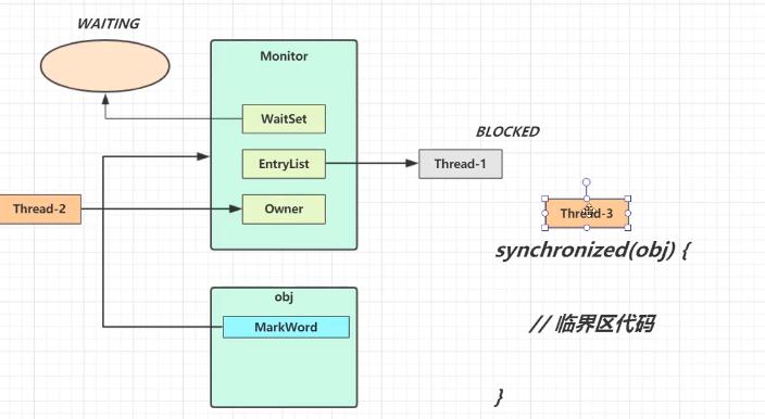 synchronized锁升级过程