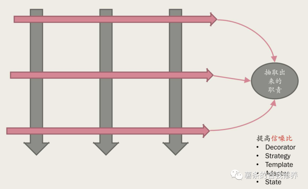 滴滴:如何提高代码的可读性,以 Go 为例!