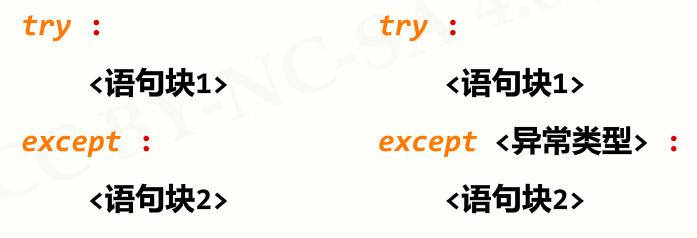 Python基础核心概念