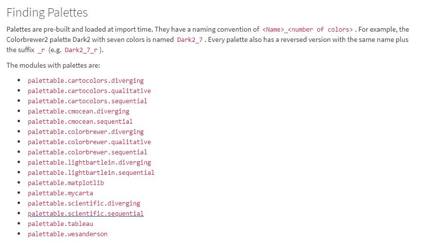 教你用Python制作炫酷的词云