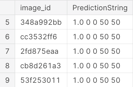 TorchVision Faster R-CNN 微调,实战 Kaggle 小麦检测
