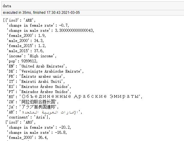原来Python绘图也可以这么漂亮,这次真的是学习到了!