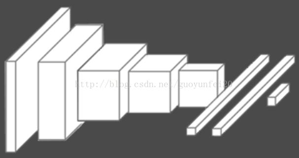 卷积神经网络超详细介绍