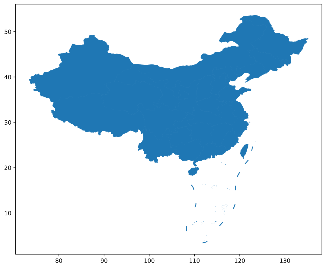 Python-geopandas 中国地图绘制