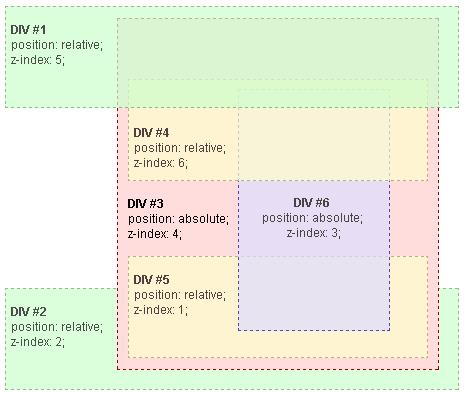 前端面试题自检 Vue 网络 浏览器 性能优化部分