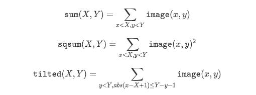 图像积分图