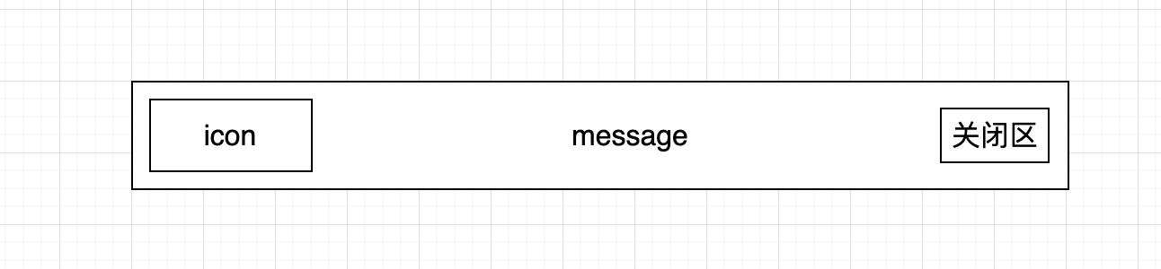 精通React/Vue系列之实现一个全局提示(Message)组件