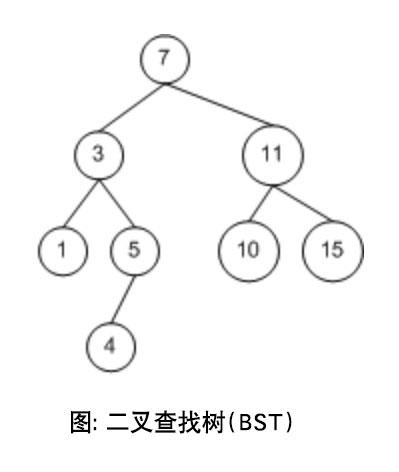 中高级前端-面试秘籍(一)