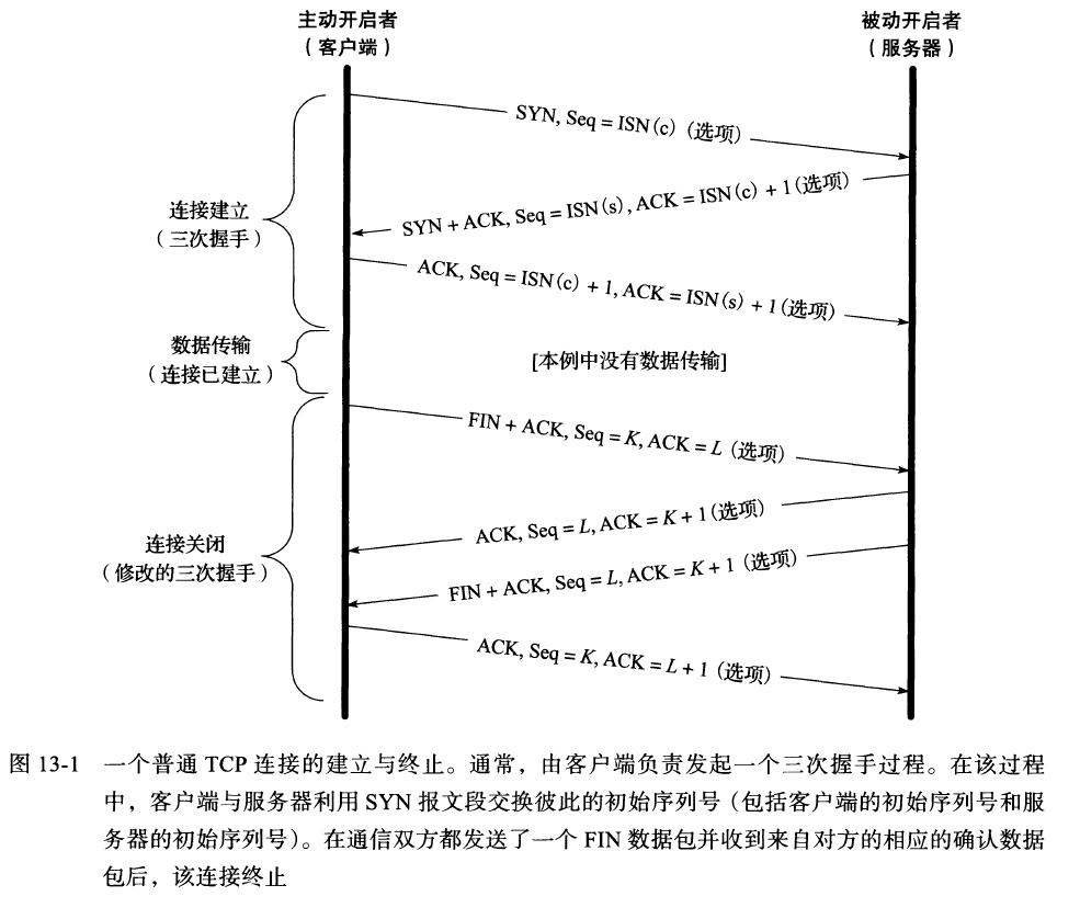 4个实验,彻底搞懂TCP连接的断开
