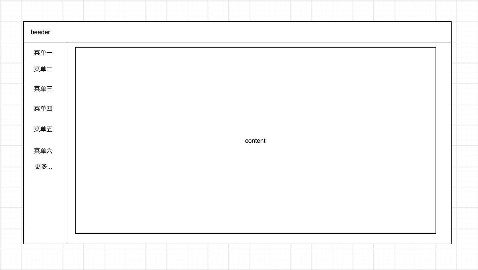 微前端架构初探以及我的前端技术盘点