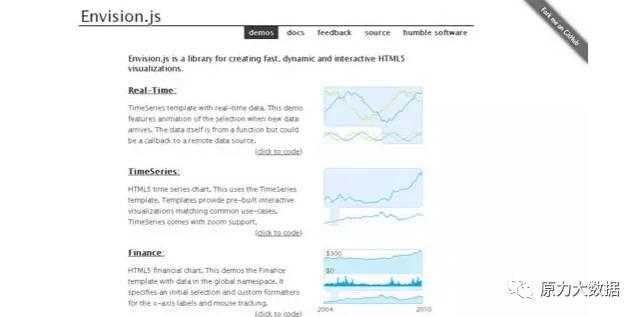 收藏!52个实用的数据可视化工具!