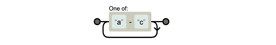 javascript正则深入以及10个非常有意思的正则实战