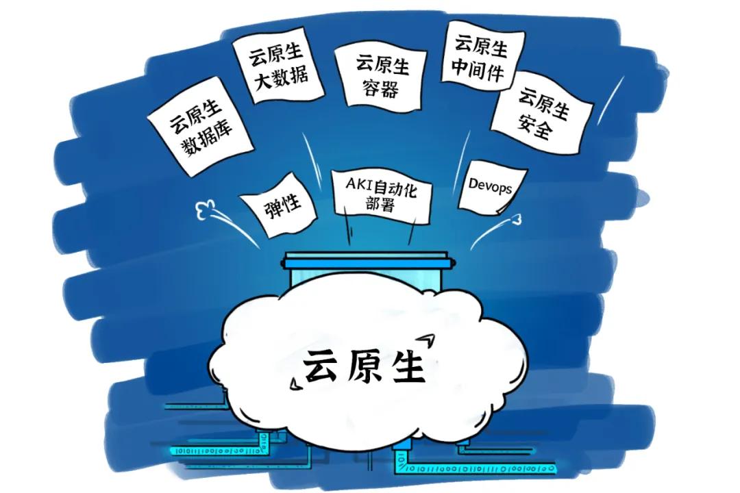 深度 | 阿里云蒋江伟:什么是真正的云原生?