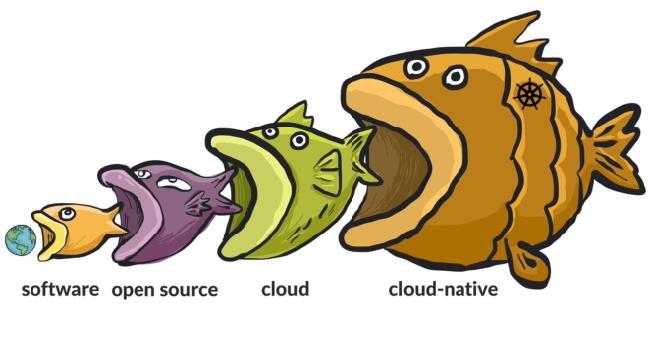 人生苦短,开发用云   如何优雅完成程序员的侠客梦?