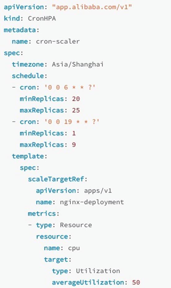 如何基于K8s构建下一代DevOps平台?