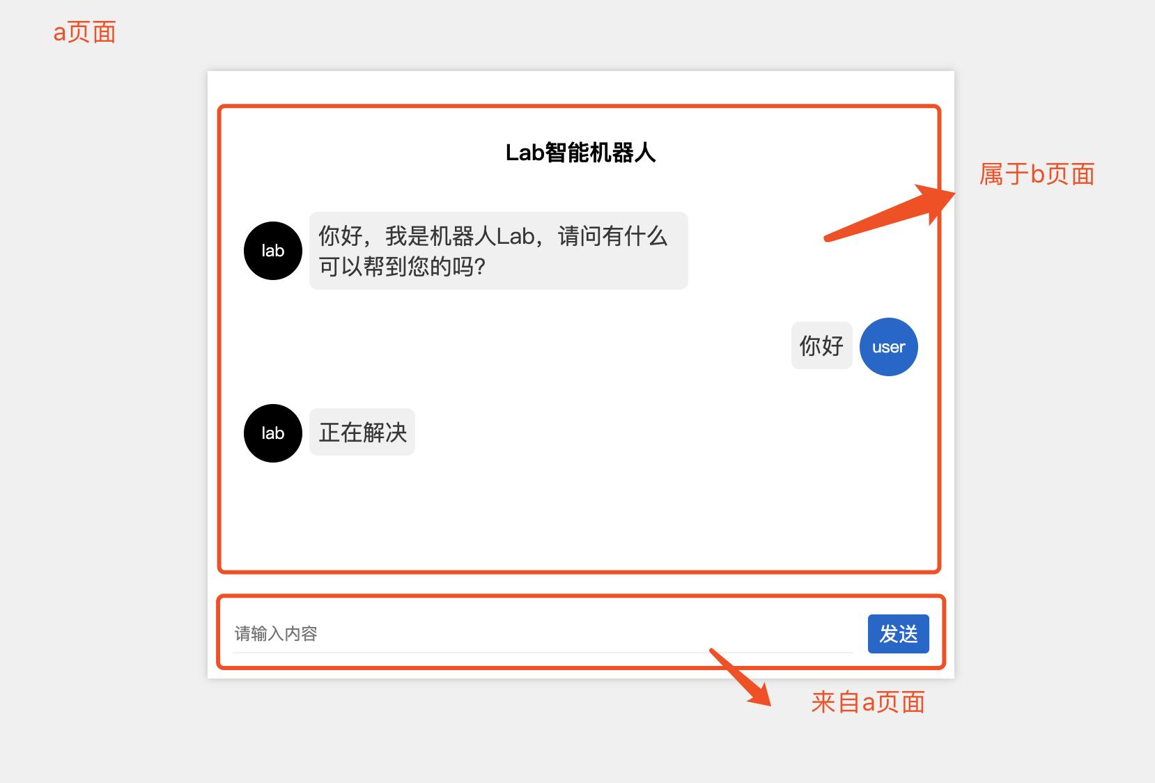 《前端实战总结》之使用postMessage实现可插拔的跨域聊天机器人
