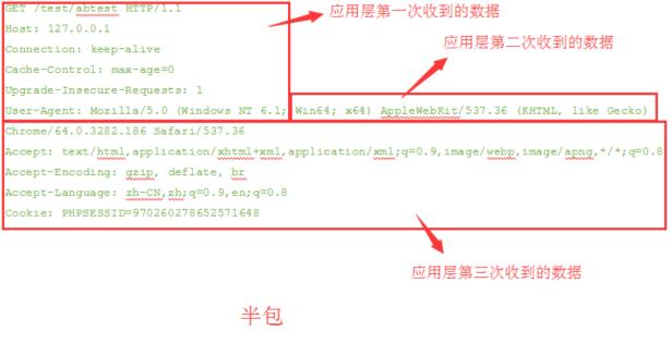 t-io网络编程基础知识介绍