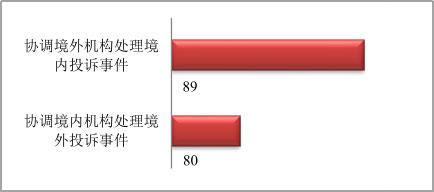 网络安全信息与动态周报(8月30日-9月5日)