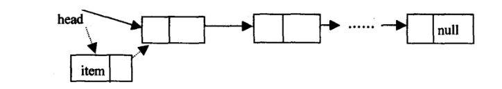 数据结构——单向链表及其Java实现