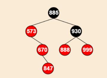 红黑树代码分析C/C++(参考自零声学院)