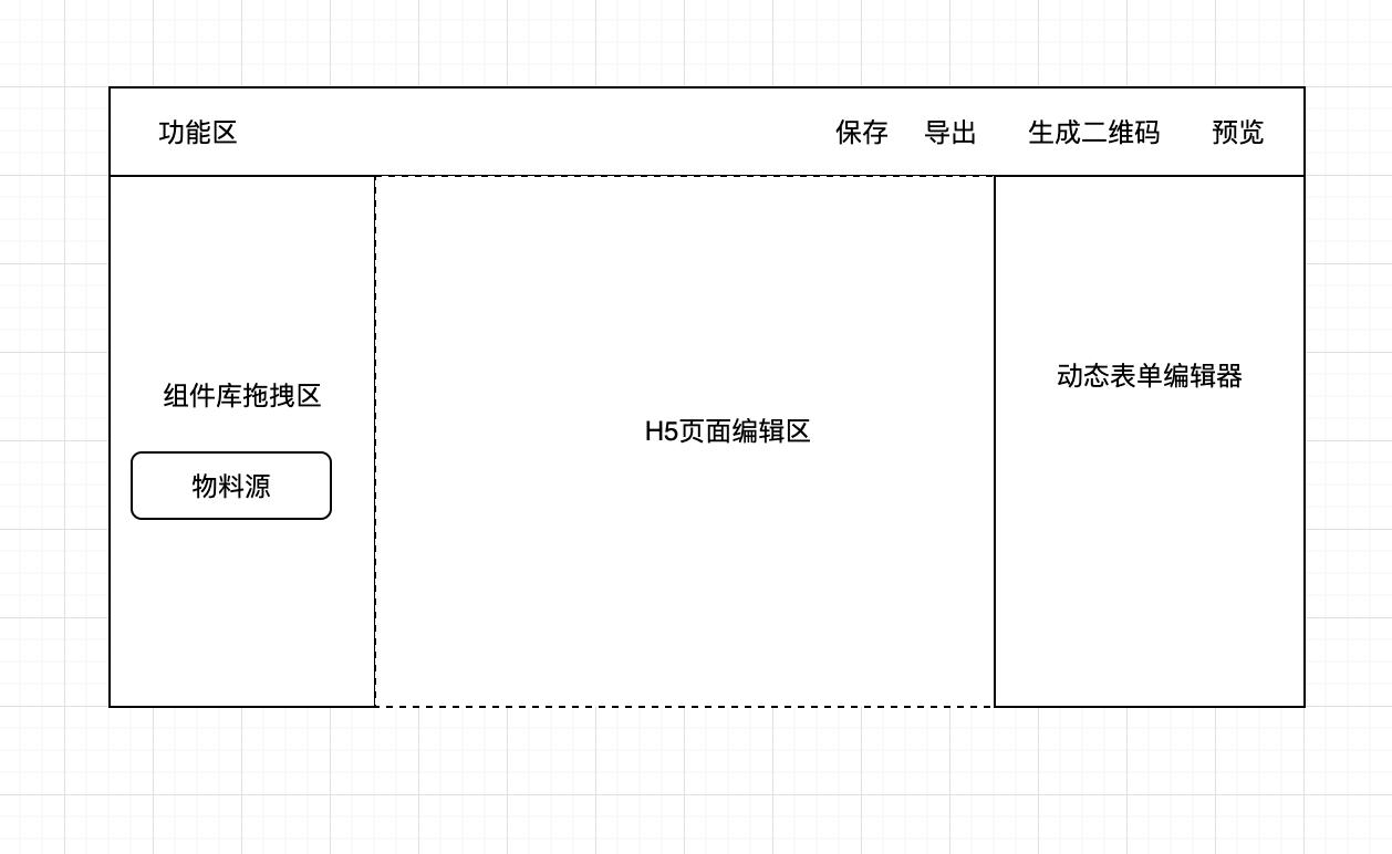 基于React+Koa实现一个h5页面可视化编辑器-Dooring