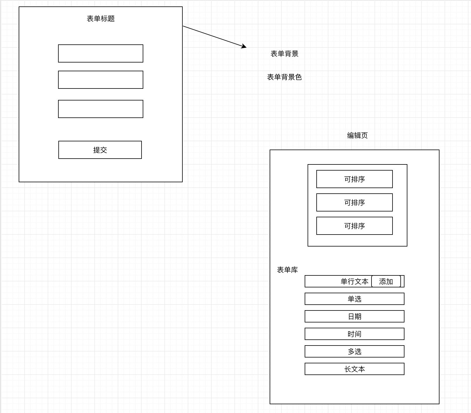 Dooring可视化之从零实现动态表单设计器