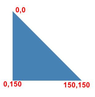 svg绘制六种基本形状