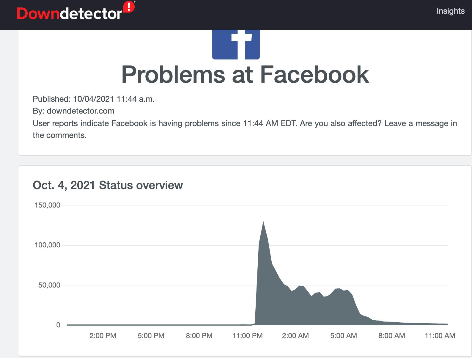 2021年10月4日Facebook史上最严重宕机复盘分析