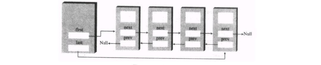 数据结构——双向链表及其Java实现