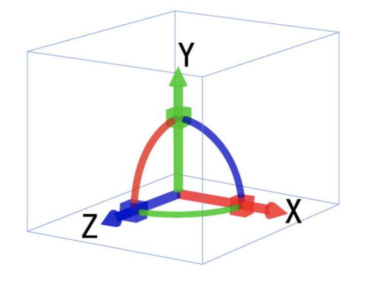 《前端实战总结》之使用CSS3实现酷炫的3D旋转透视